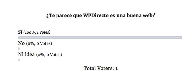 encuestas con WordPress