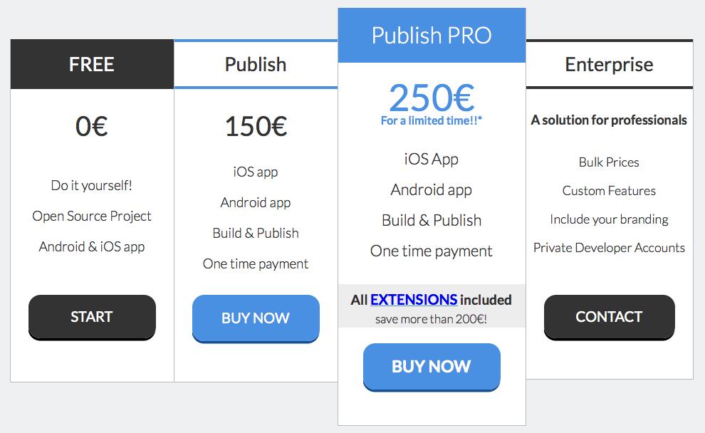 Convertir un WordPress en una app - Tablas de precios de Worona