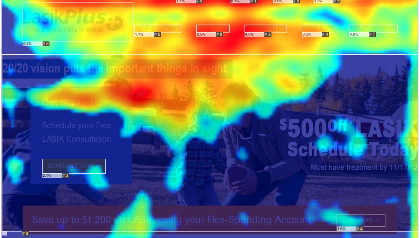 Mapas de calor - Ejemplo de mapa de calor